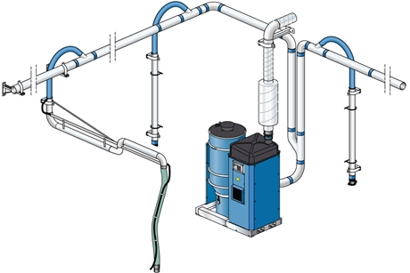 Stationary industrial vacum system