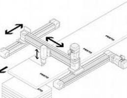 Трехкоординатные портальные приводы
