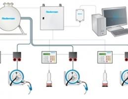 NMS - Система мониторинга и распределения жидкости